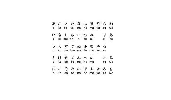 Japanska Slova Sa Prevodom